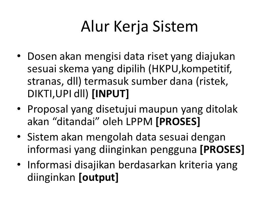 Alur Kerja Sistem