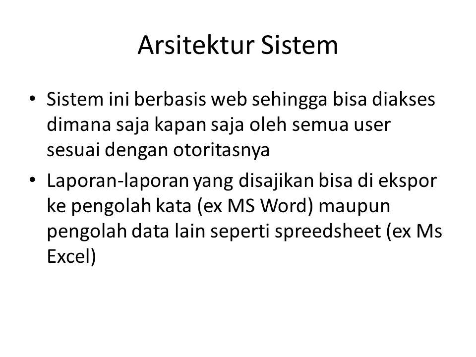 Arsitektur Sistem Sistem ini berbasis web sehingga bisa diakses dimana saja kapan saja oleh semua user sesuai dengan otoritasnya.