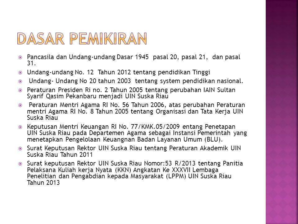DASAR PEMIKIRAN Pancasila dan Undang-undang Dasar 1945 pasal 20, pasal 21, dan pasal 31.