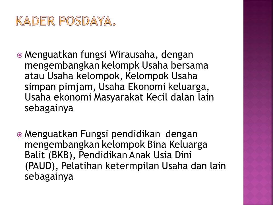 Kader Posdaya.