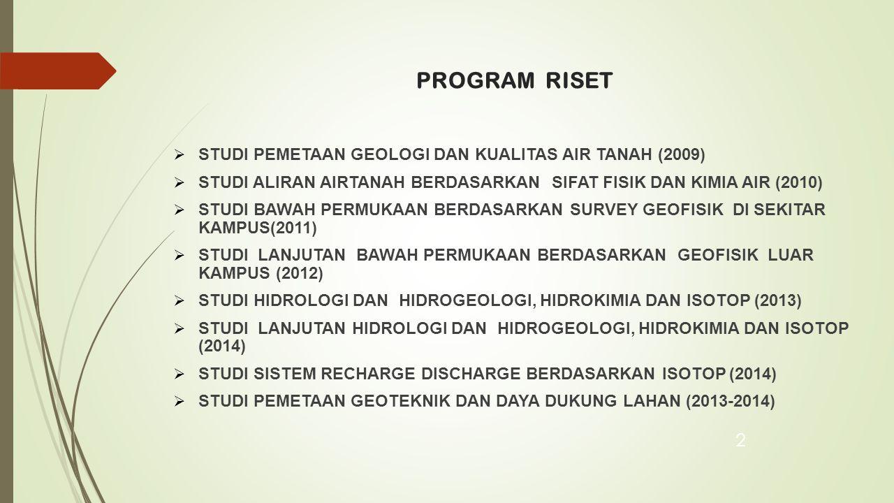 PROGRAM RISET STUDI PEMETAAN GEOLOGI DAN KUALITAS AIR TANAH (2009)