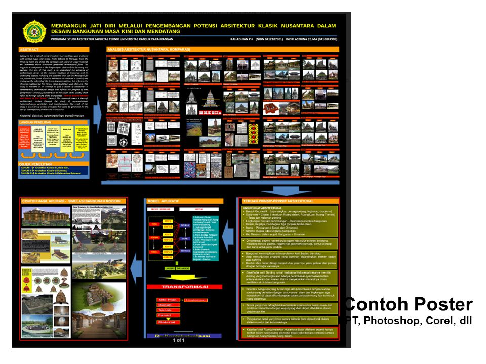 Contoh Poster PPT, Photoshop, Corel, dll