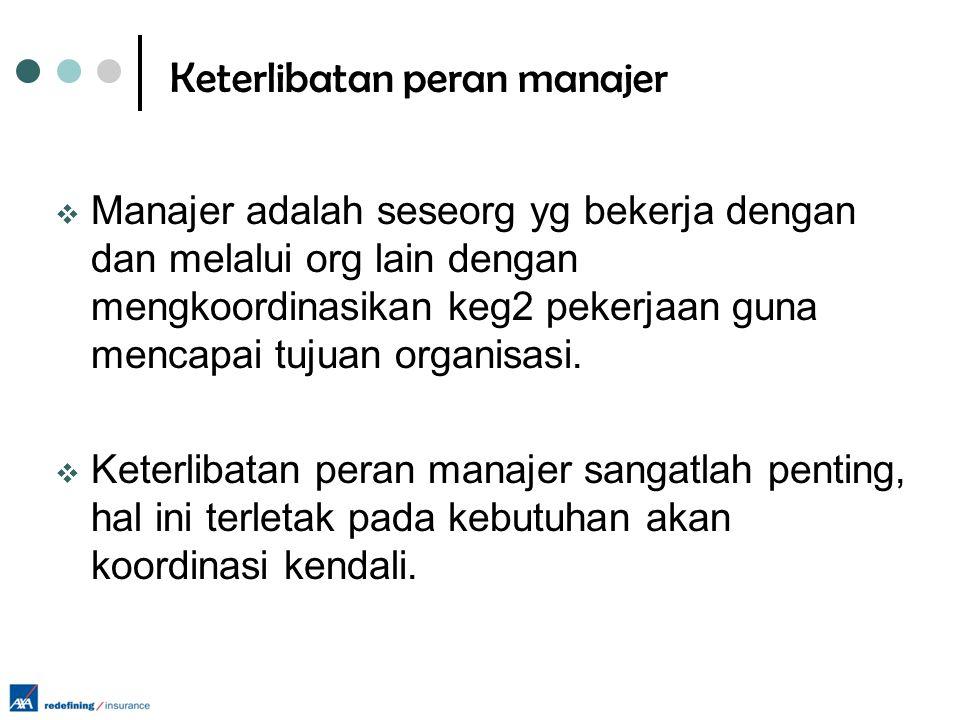 Keterlibatan peran manajer