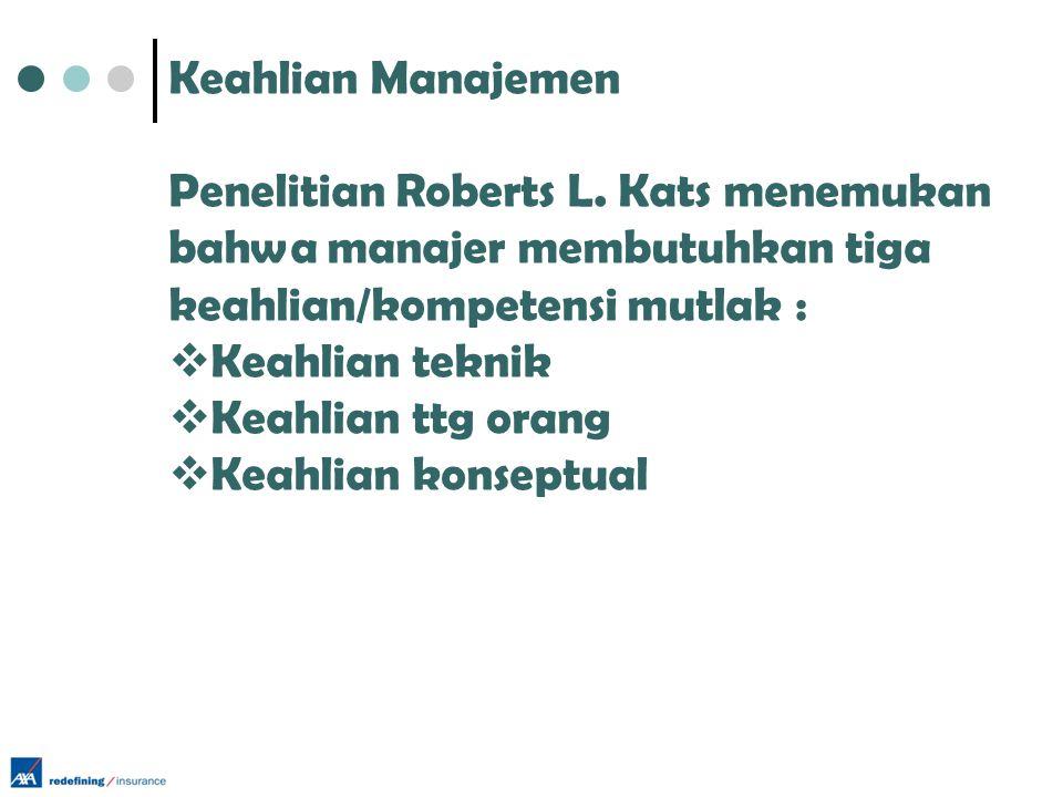 Keahlian Manajemen Penelitian Roberts L. Kats menemukan bahwa manajer membutuhkan tiga keahlian/kompetensi mutlak :