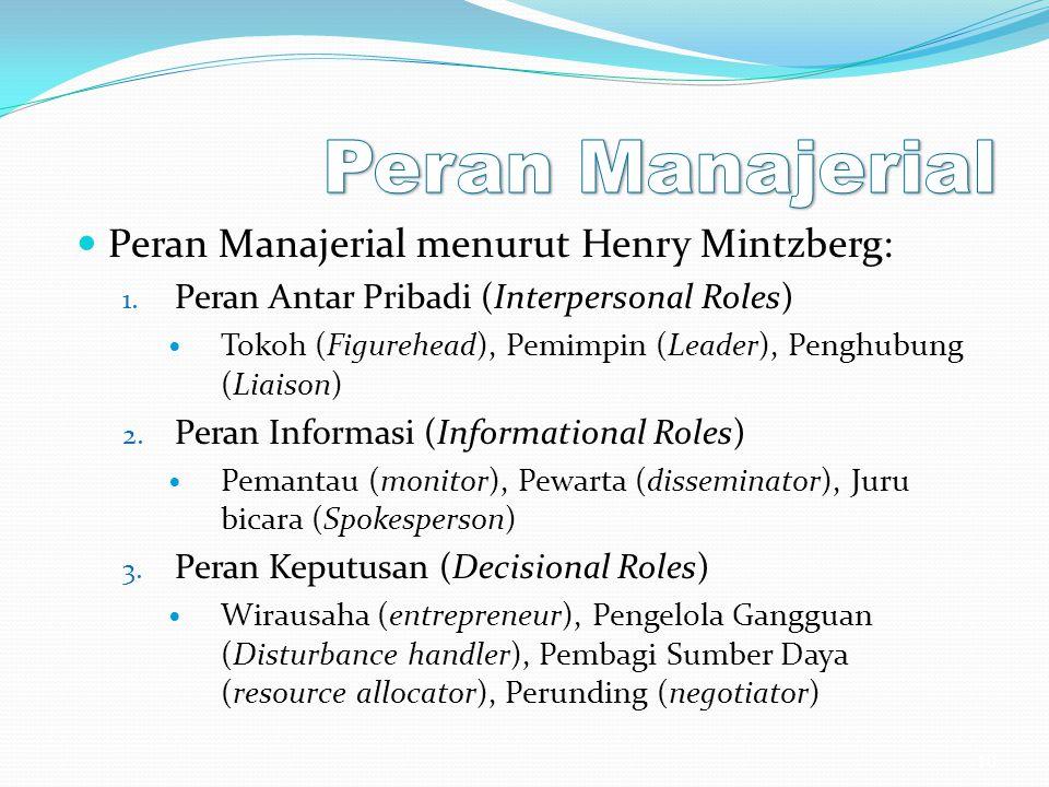 Peran Manajerial Peran Manajerial menurut Henry Mintzberg: