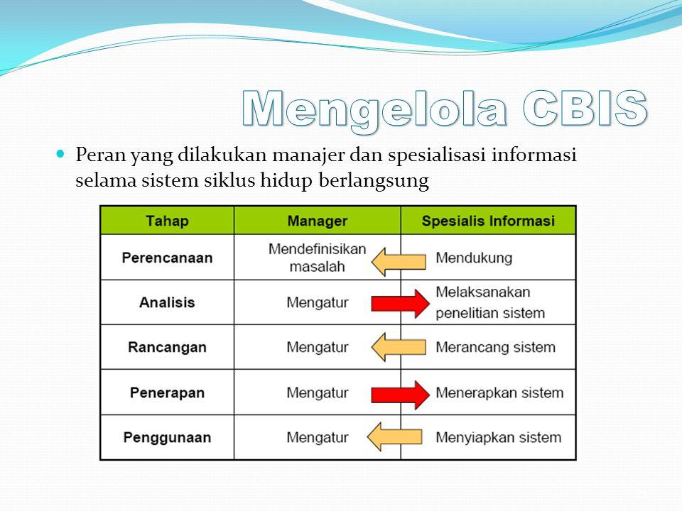 Mengelola CBIS Peran yang dilakukan manajer dan spesialisasi informasi selama sistem siklus hidup berlangsung.