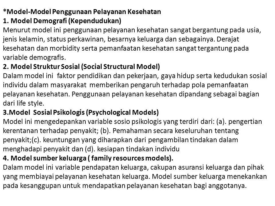 Model-Model Penggunaan Pelayanan Kesehatan 1