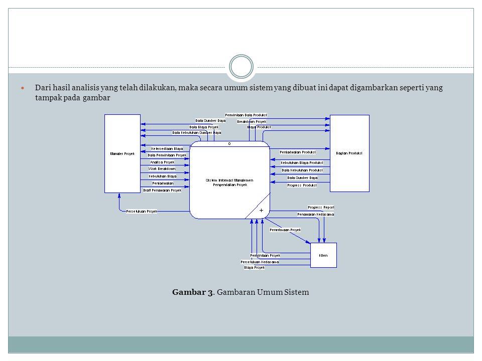 Gambar 3. Gambaran Umum Sistem