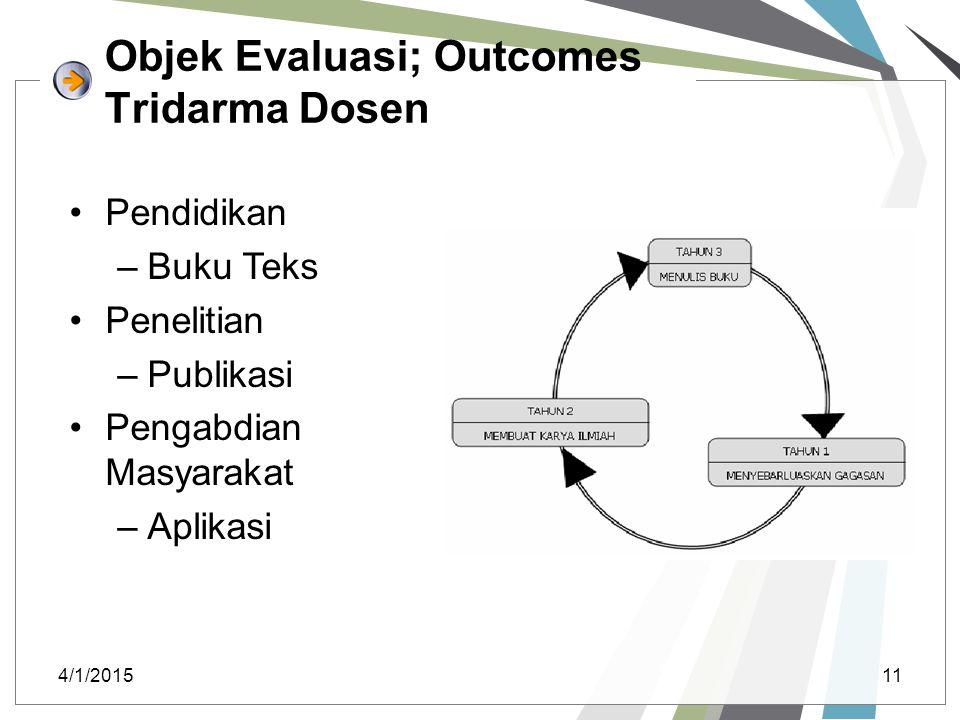 Objek Evaluasi; Outcomes Tridarma Dosen