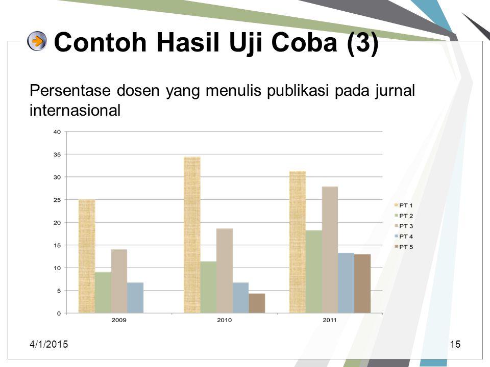 Contoh Hasil Uji Coba (3)