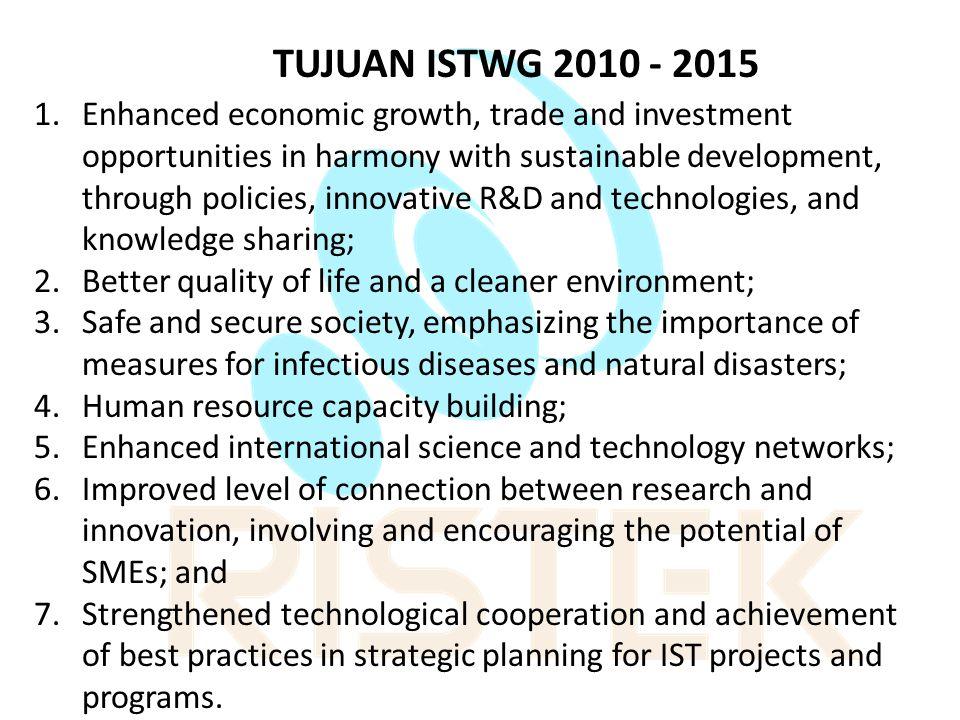 TUJUAN ISTWG 2010 - 2015