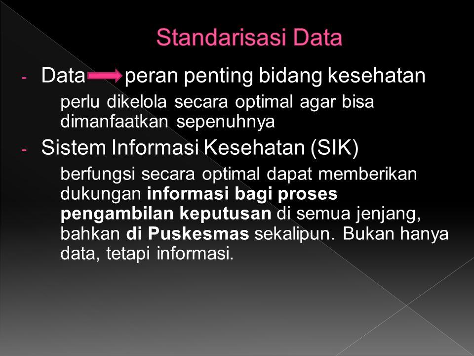 Standarisasi Data Data peran penting bidang kesehatan
