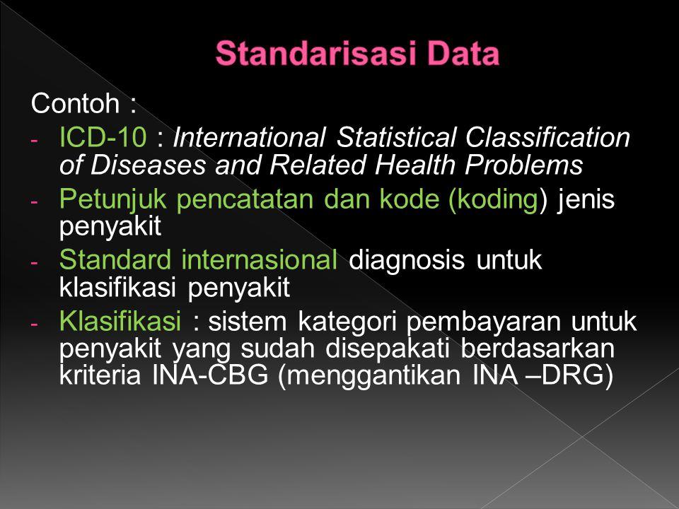 Standarisasi Data Contoh :