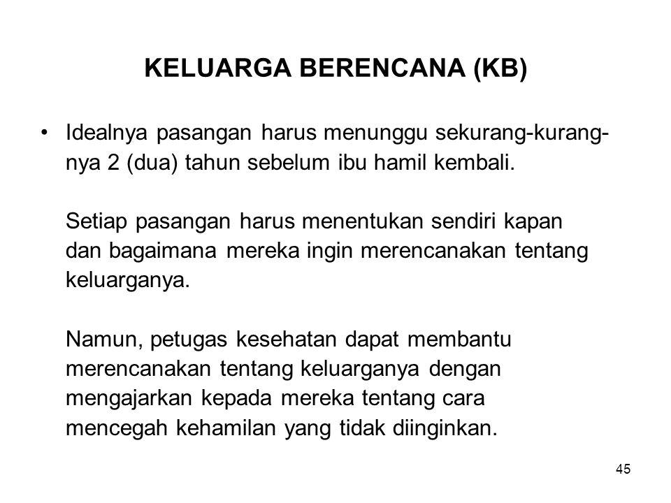 KELUARGA BERENCANA (KB)