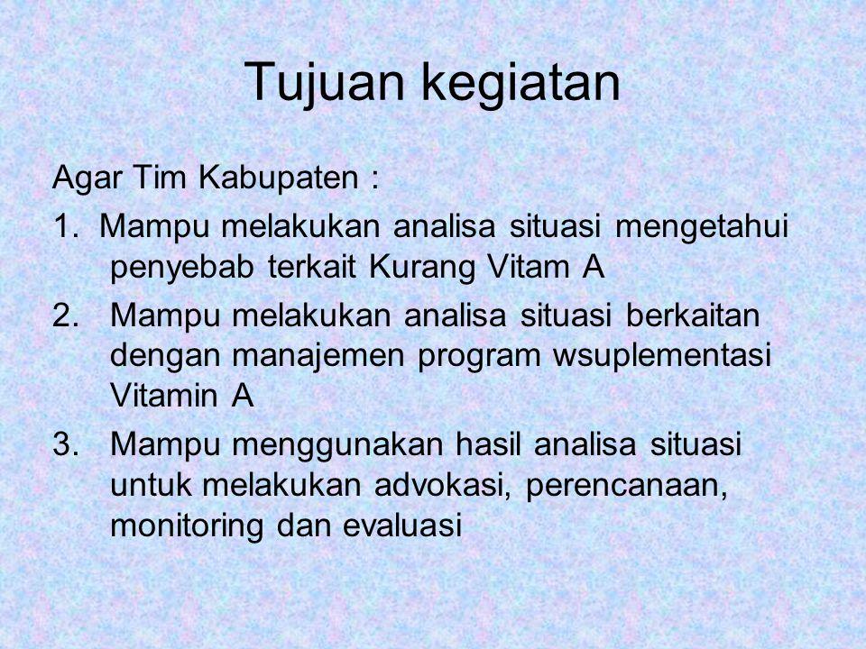 Tujuan kegiatan Agar Tim Kabupaten :