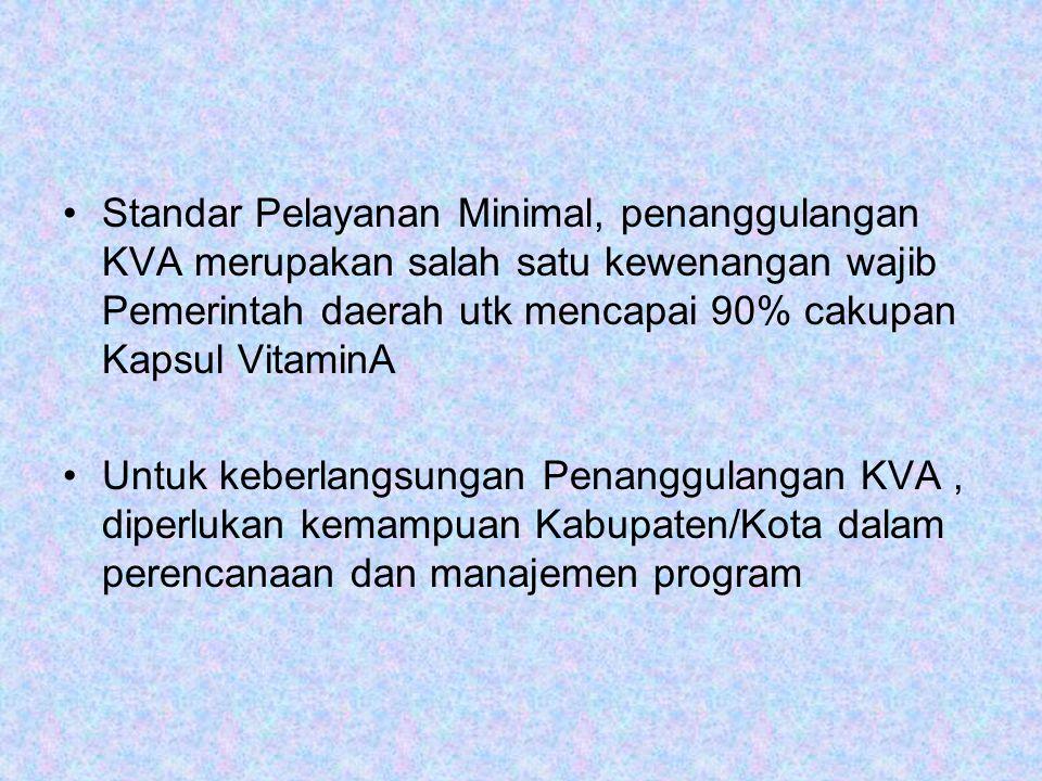 Standar Pelayanan Minimal, penanggulangan KVA merupakan salah satu kewenangan wajib Pemerintah daerah utk mencapai 90% cakupan Kapsul VitaminA