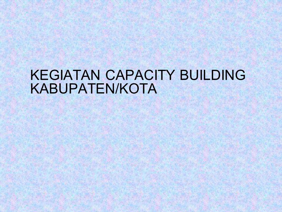 KEGIATAN CAPACITY BUILDING KABUPATEN/KOTA