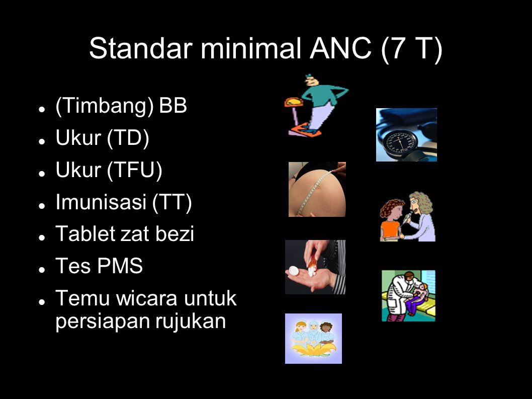 Standar minimal ANC (7 T)