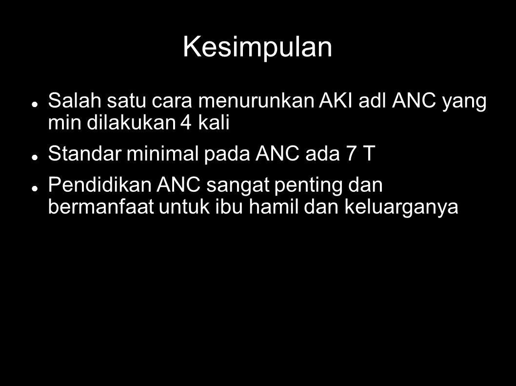 Kesimpulan Salah satu cara menurunkan AKI adl ANC yang min dilakukan 4 kali. Standar minimal pada ANC ada 7 T.