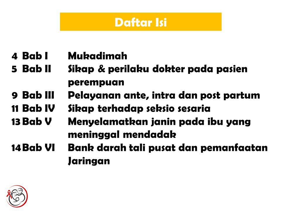 Daftar Isi Bab I Mukadimah Bab II Sikap & perilaku dokter pada pasien