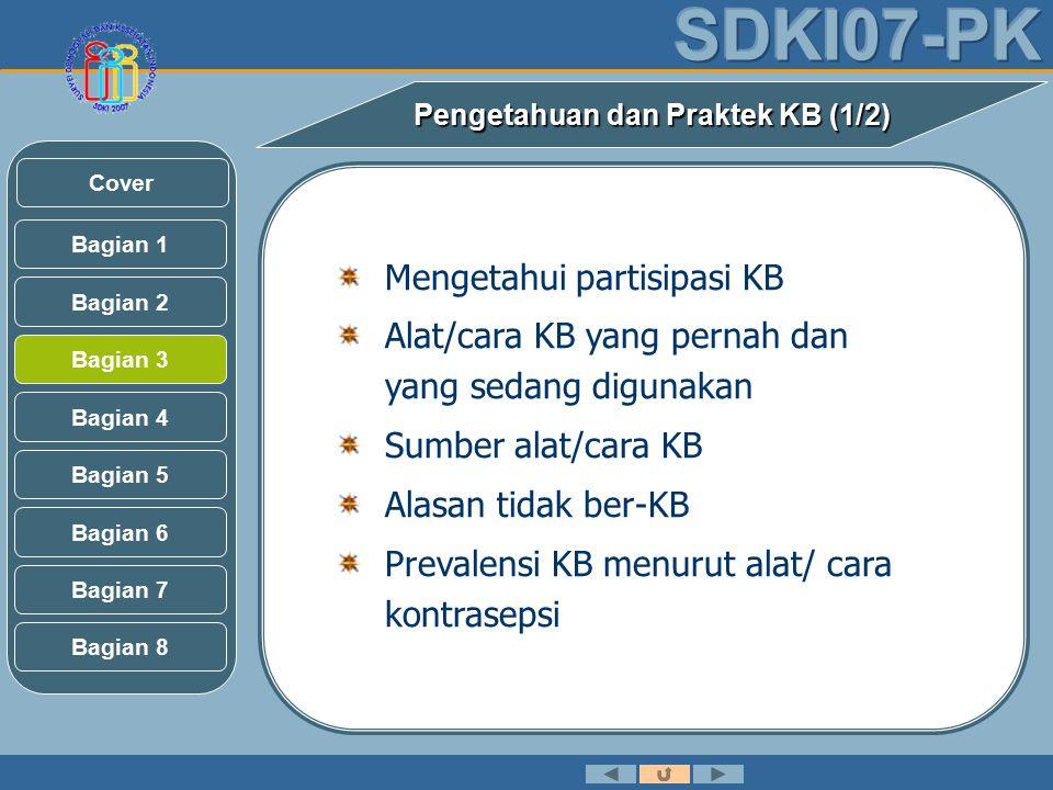 Pengetahuan dan Praktek KB (1/2)