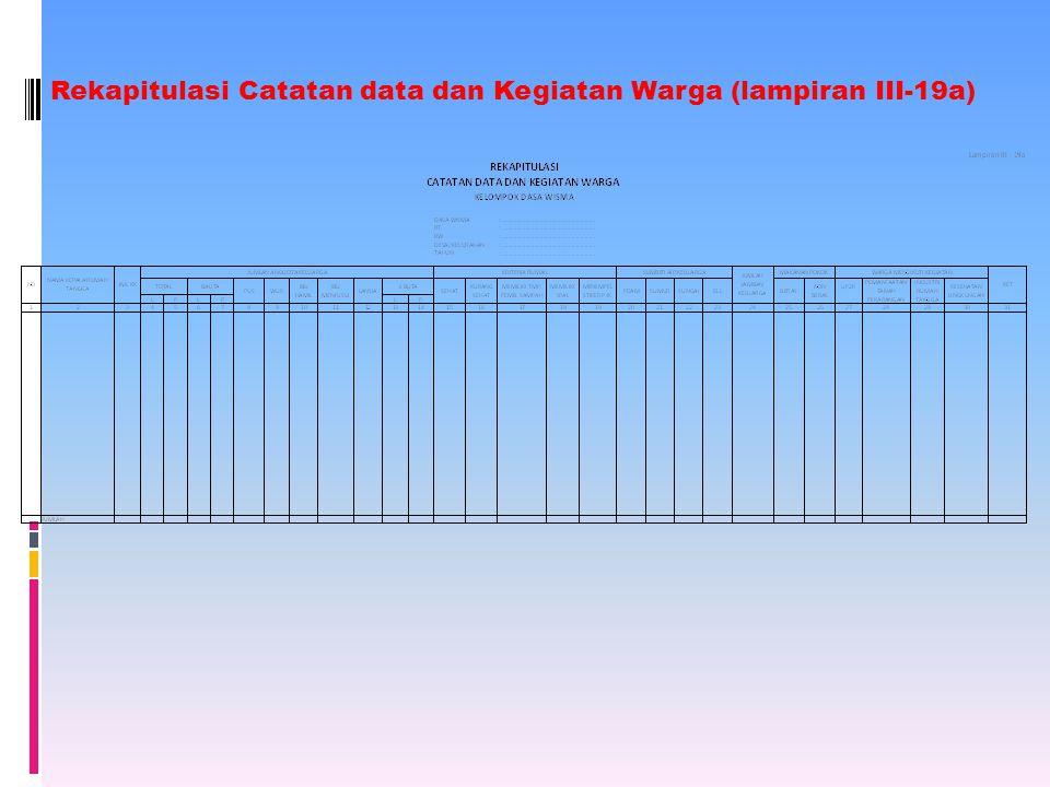 Rekapitulasi Catatan data dan Kegiatan Warga (lampiran III-19a)