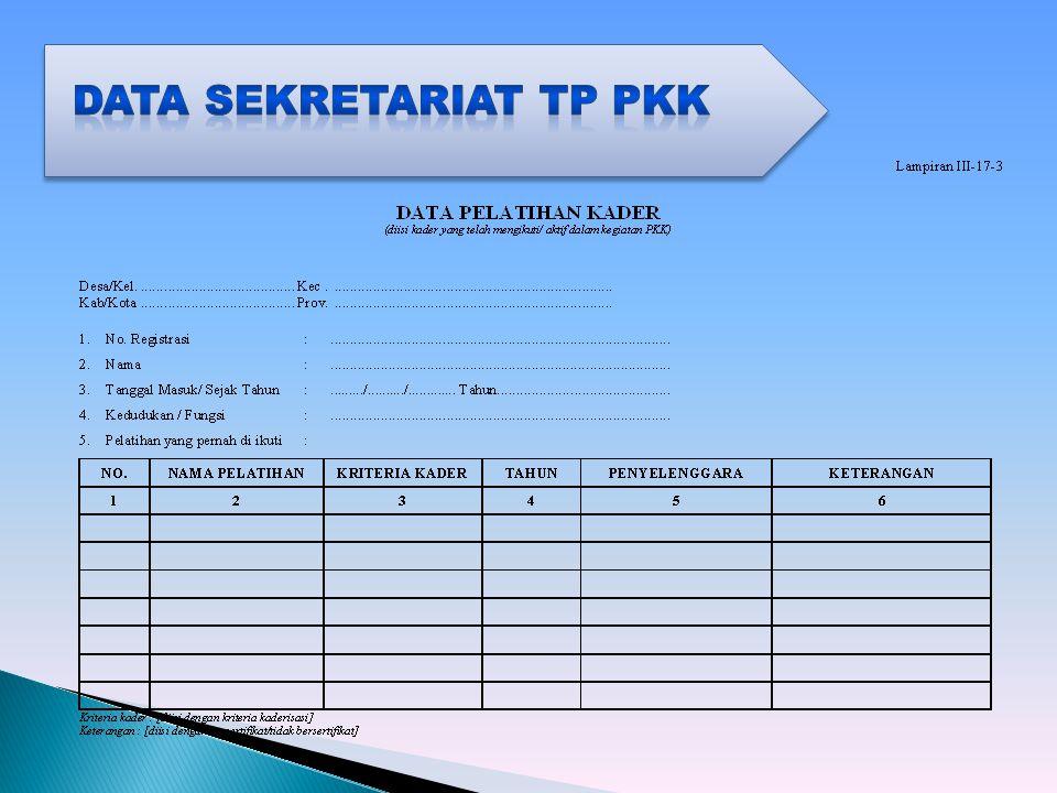 Data SEKRETARIAT TP PKK