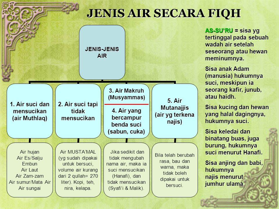 JENIS AIR SECARA FIQH AS-SU'RU = sisa yg tertinggal pada sebuah wadah air setelah seseorang atau hewan meminumnya.