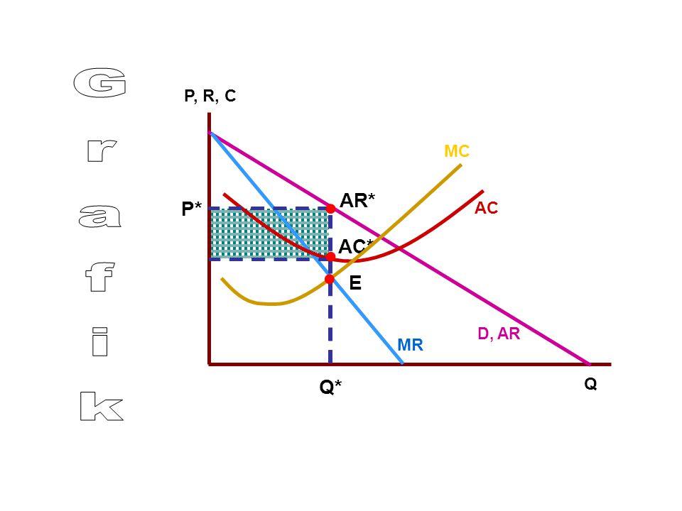 P, R, C MC • AR* P* AC Grafik • AC* • E D, AR MR Q* Q