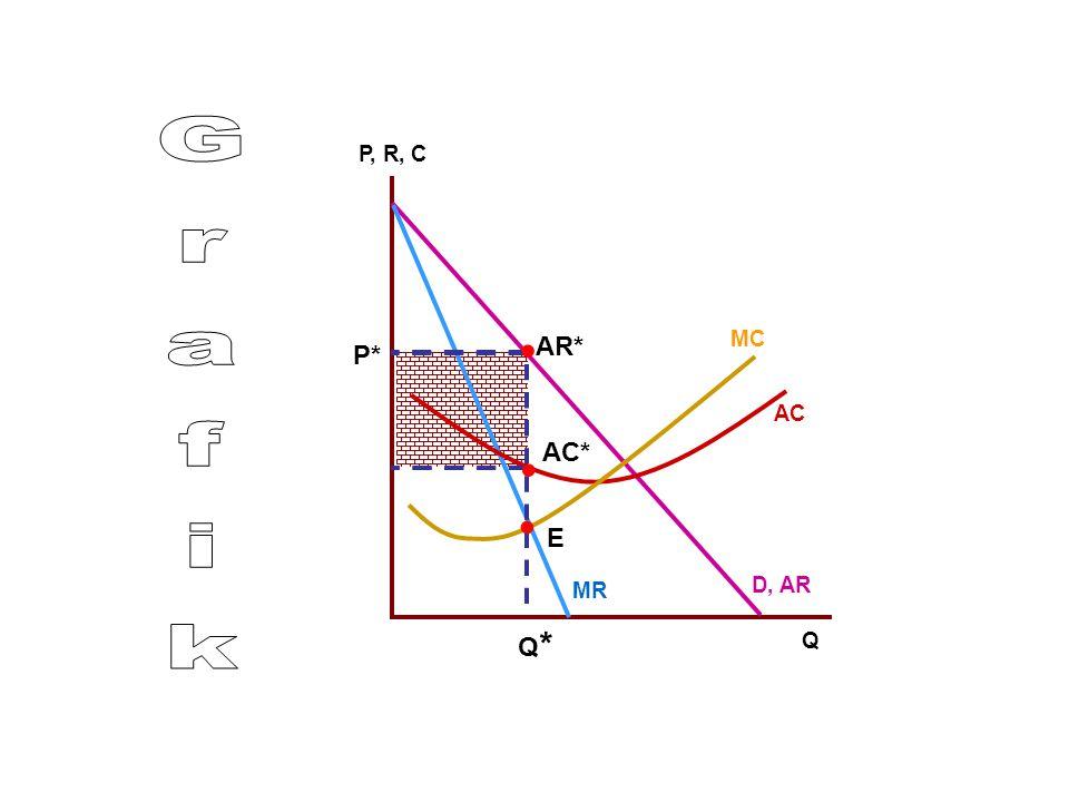 P, R, C • AR* MC P* Grafik AC • AC* • E D, AR MR Q * Q