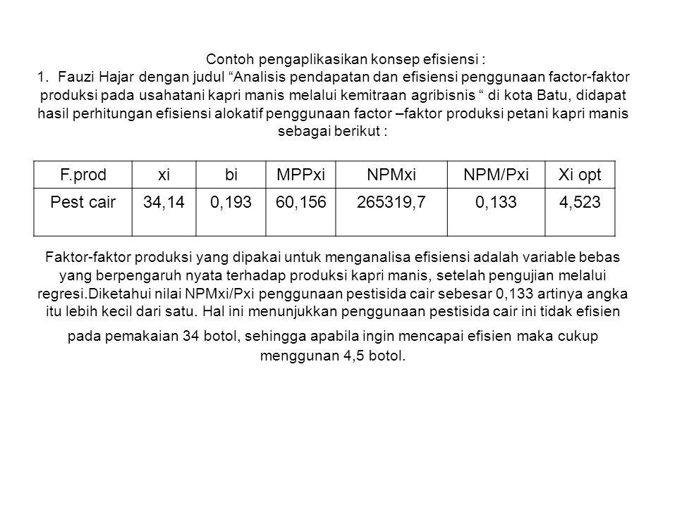 F.prod xi bi MPPxi NPMxi NPM/Pxi Xi opt Pest cair 34,14 0,193 60,156