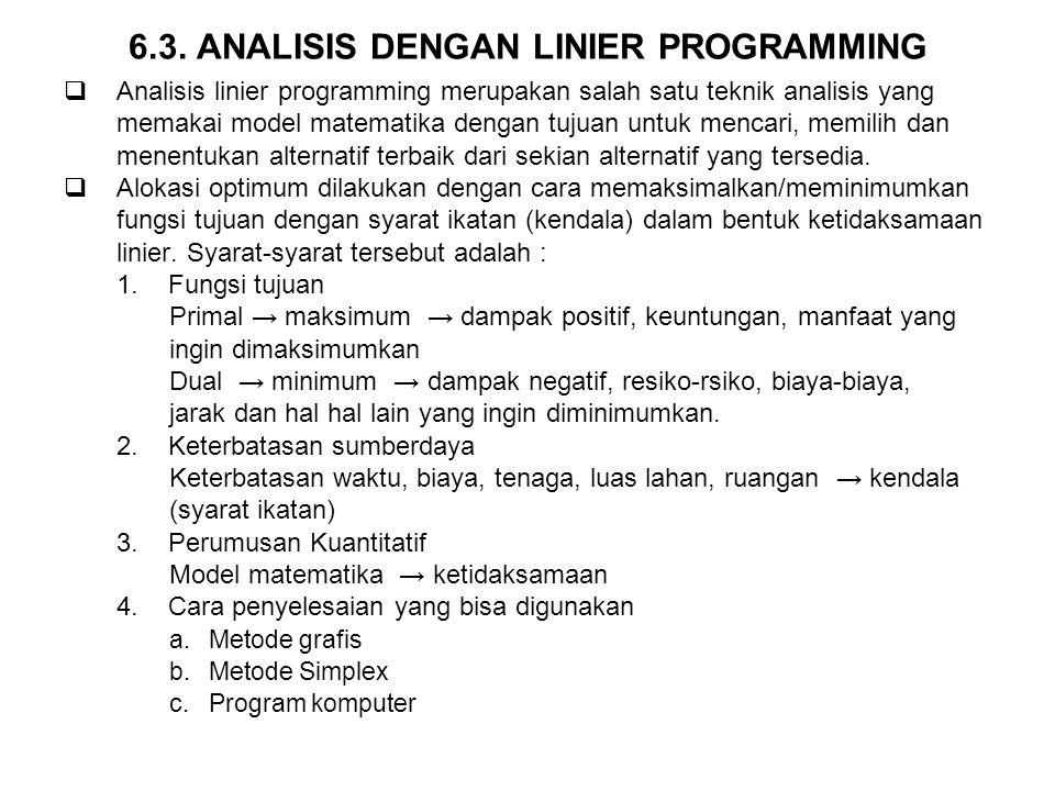 6.3. ANALISIS DENGAN LINIER PROGRAMMING