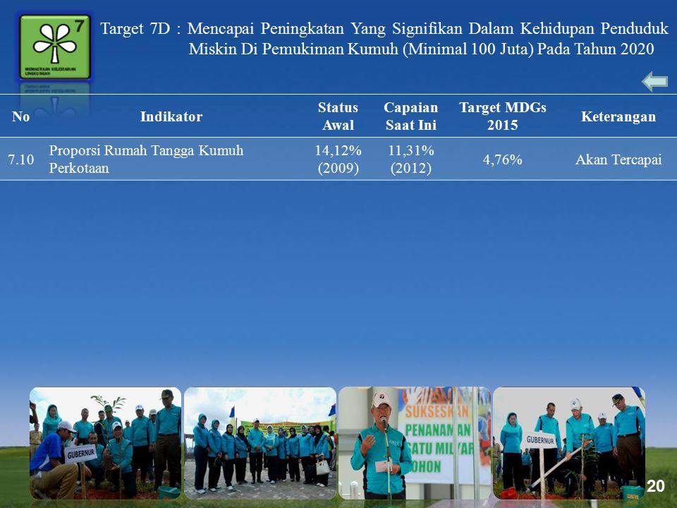 Target 7D : Mencapai Peningkatan Yang Signifikan Dalam Kehidupan Penduduk Miskin Di Pemukiman Kumuh (Minimal 100 Juta) Pada Tahun 2020