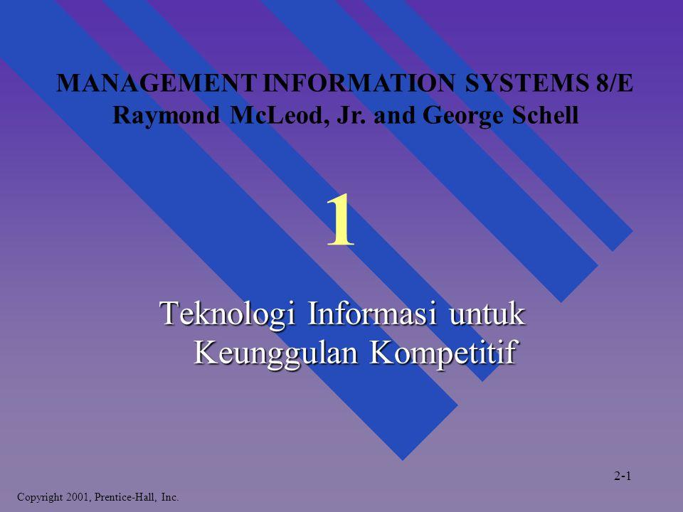 1 Teknologi Informasi untuk Keunggulan Kompetitif