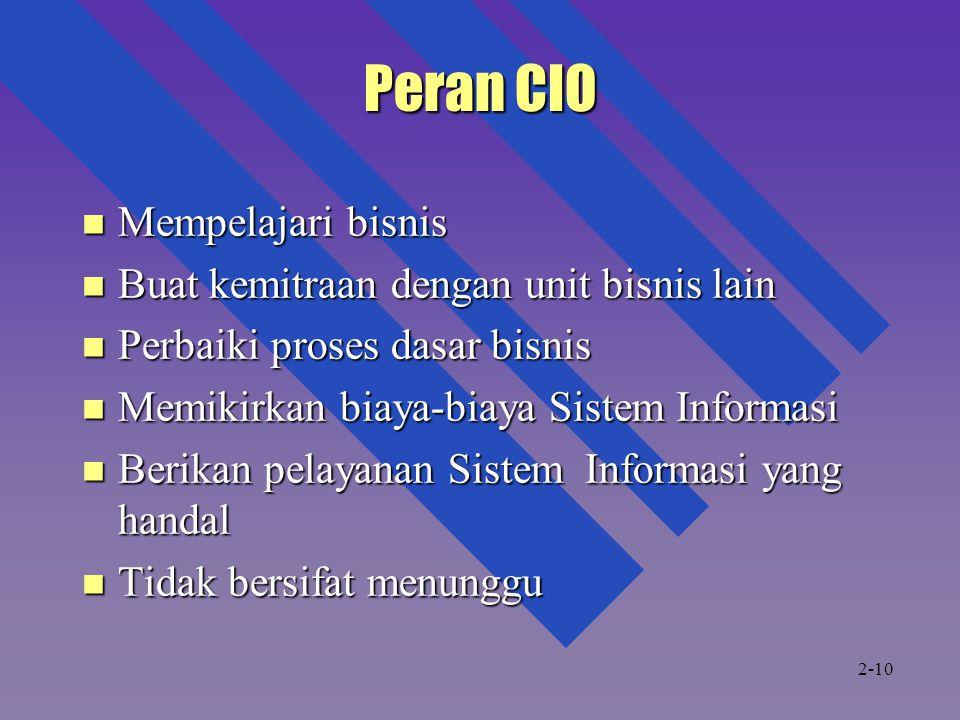 Peran CIO Mempelajari bisnis Buat kemitraan dengan unit bisnis lain