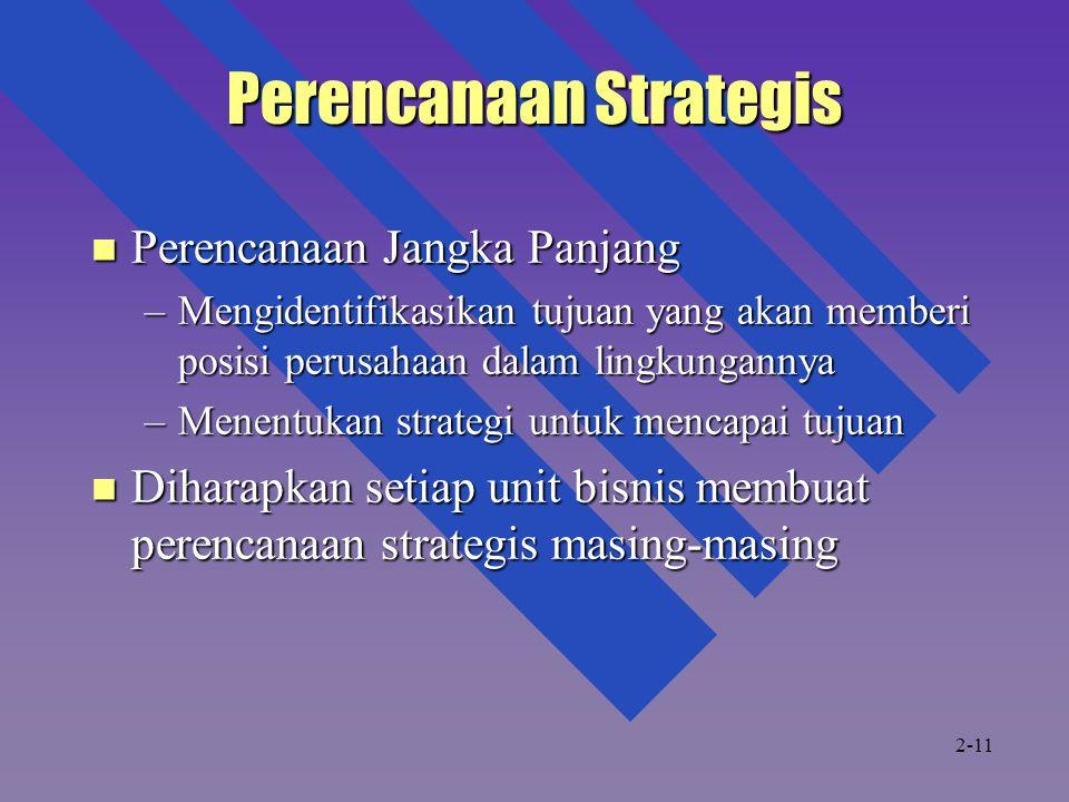 Perencanaan Strategis