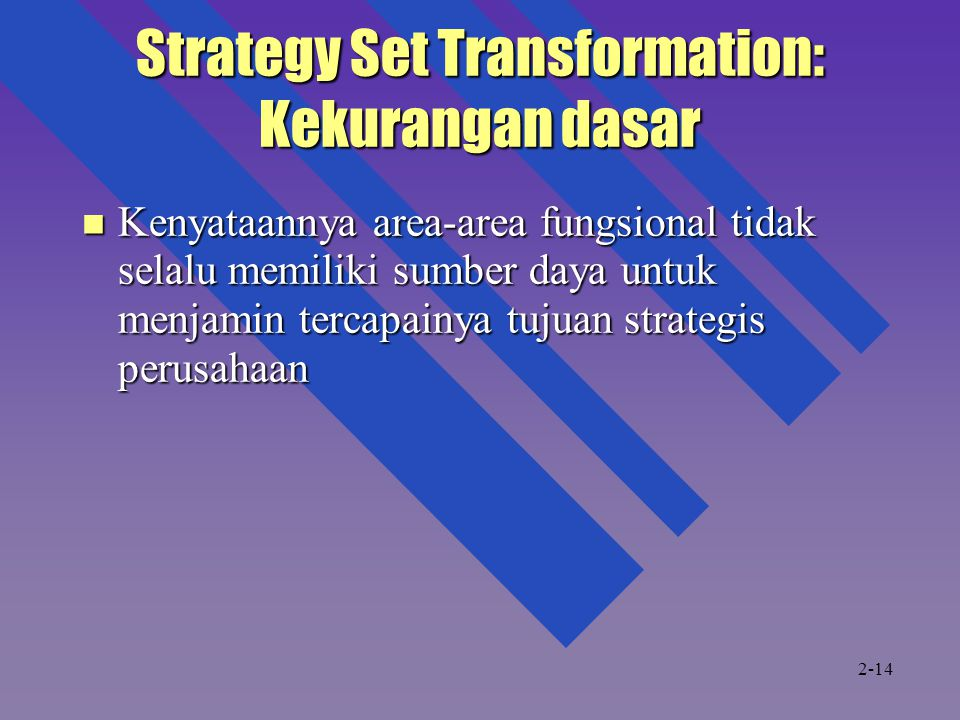 Strategy Set Transformation: Kekurangan dasar