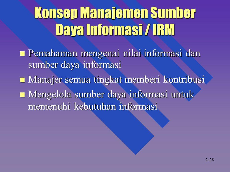 Konsep Manajemen Sumber Daya Informasi / IRM