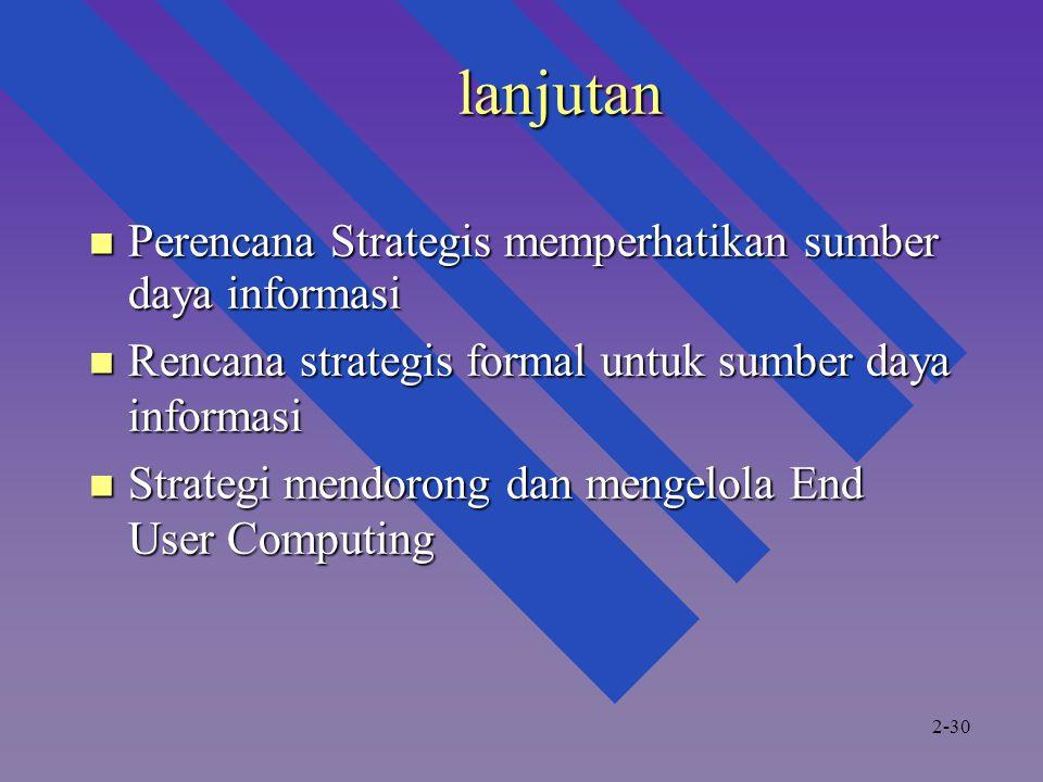 lanjutan Perencana Strategis memperhatikan sumber daya informasi