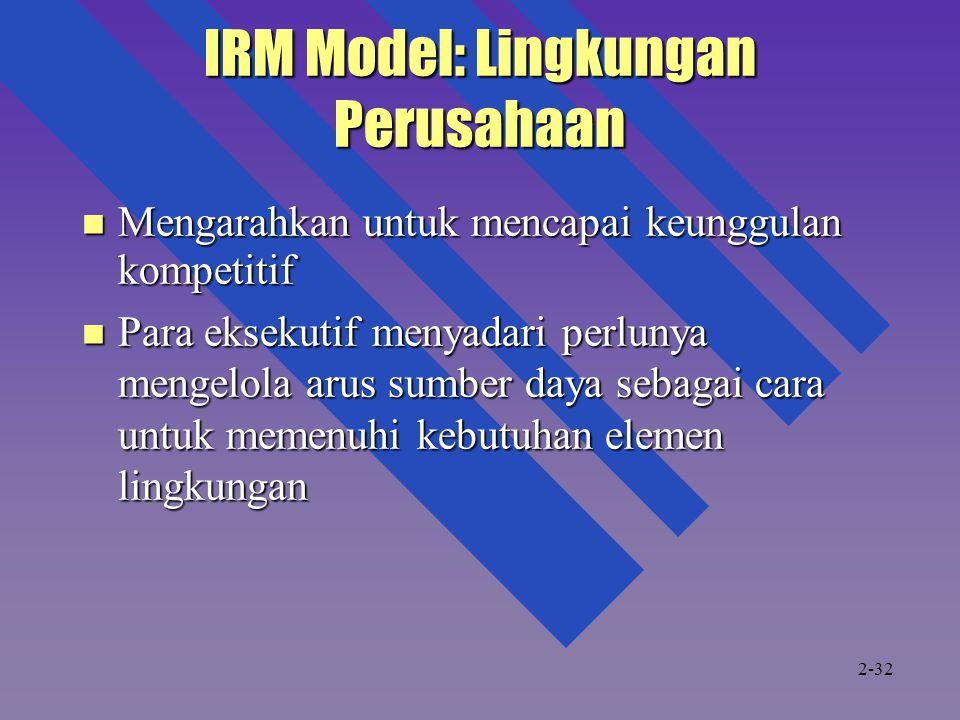 IRM Model: Lingkungan Perusahaan