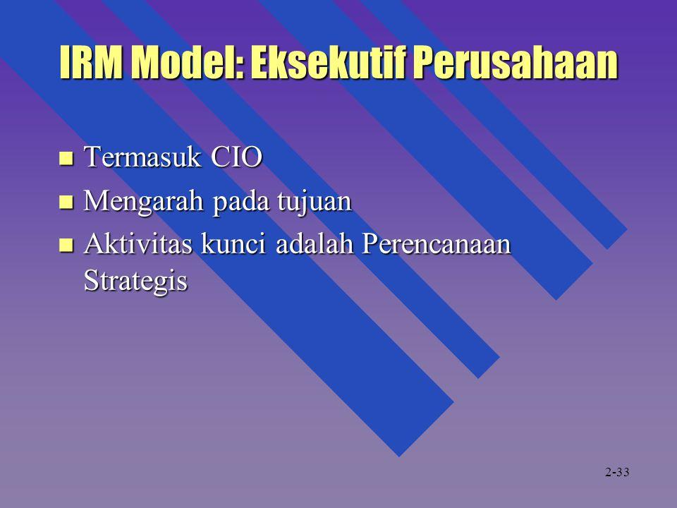 IRM Model: Eksekutif Perusahaan