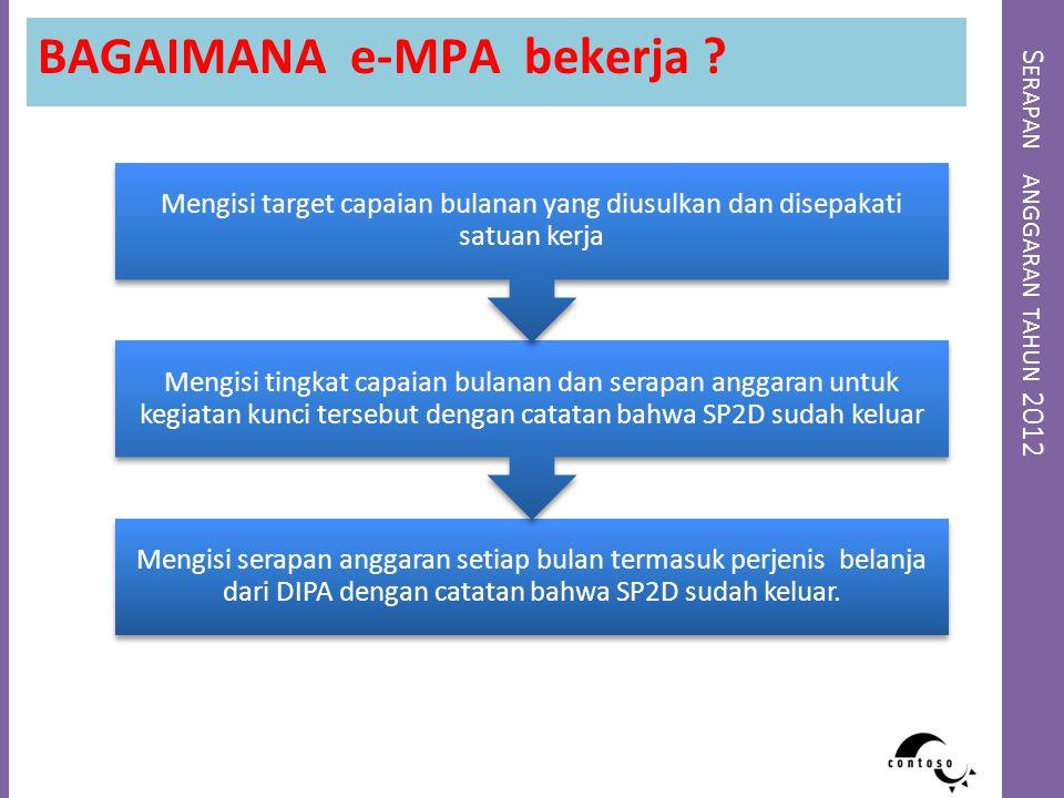Serapan anggaran tahun 2012