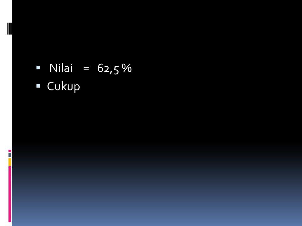Nilai = 62,5 % Cukup
