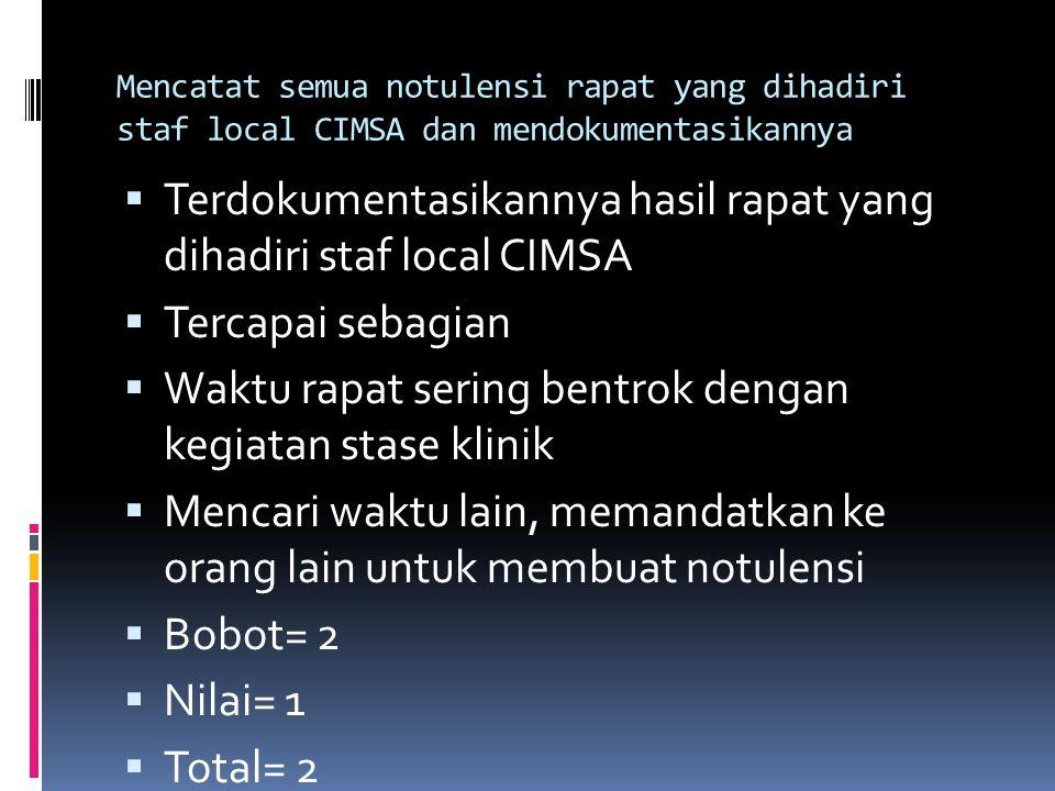 Terdokumentasikannya hasil rapat yang dihadiri staf local CIMSA