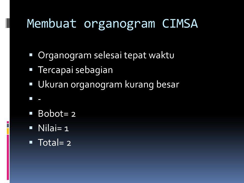 Membuat organogram CIMSA