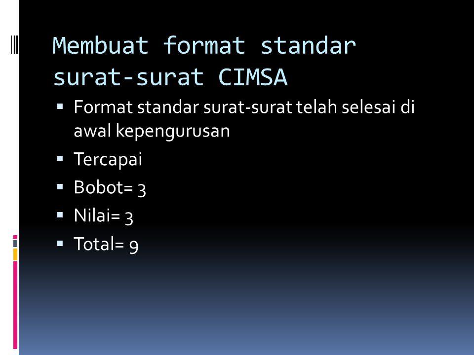 Membuat format standar surat-surat CIMSA