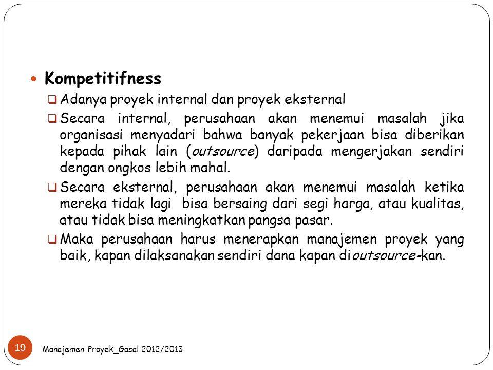 Kompetitifness Adanya proyek internal dan proyek eksternal
