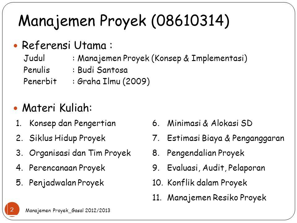 Manajemen Proyek (08610314) Referensi Utama : Materi Kuliah: