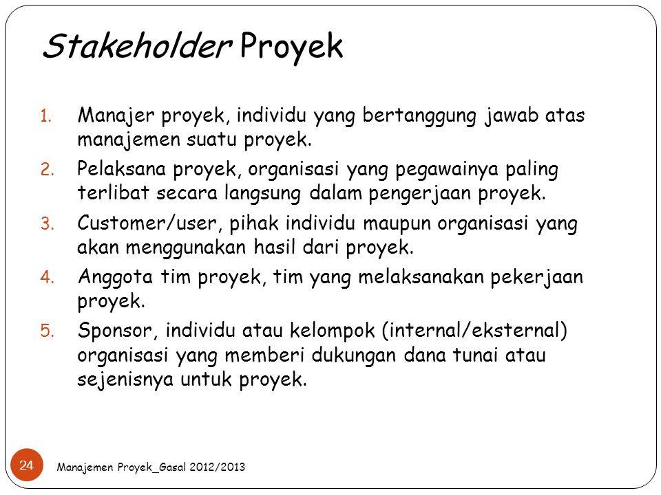 Stakeholder Proyek Manajer proyek, individu yang bertanggung jawab atas manajemen suatu proyek.