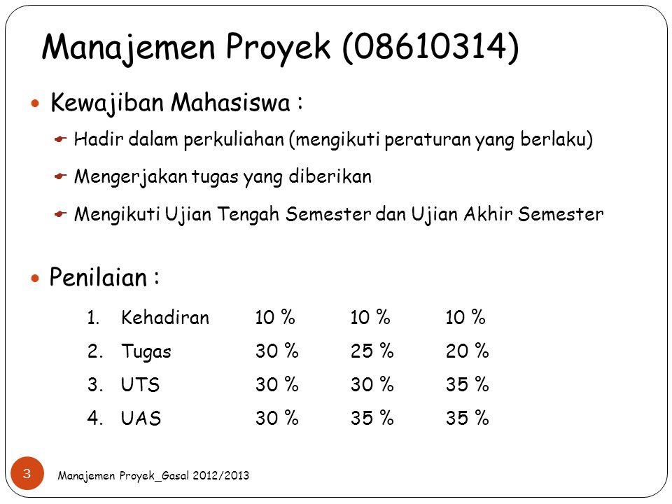 Manajemen Proyek (08610314) Kewajiban Mahasiswa : Penilaian :